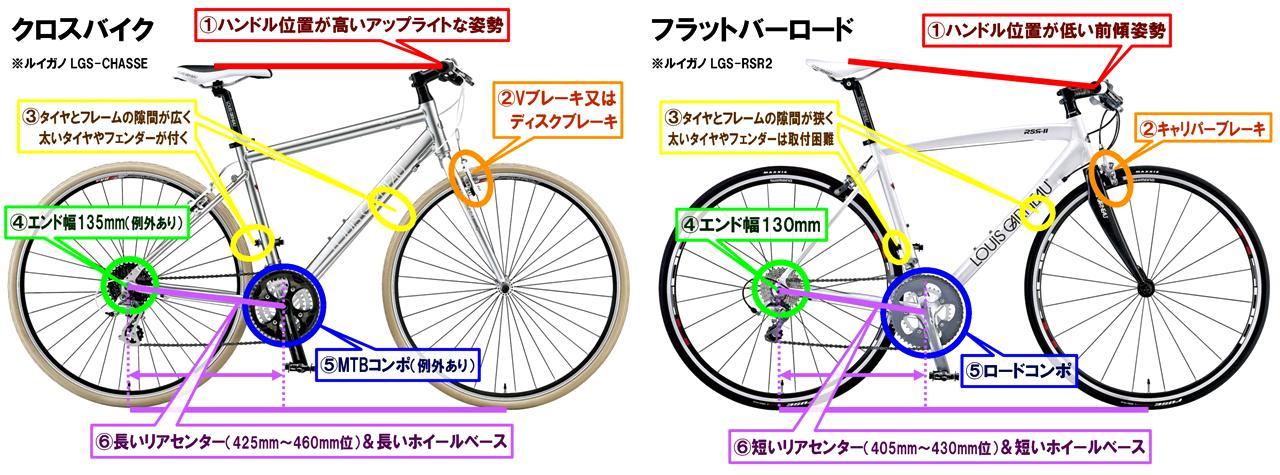 http://dl6.getuploader.com/g/denassi/87/difference.jpg